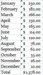52 saving week monthly money save