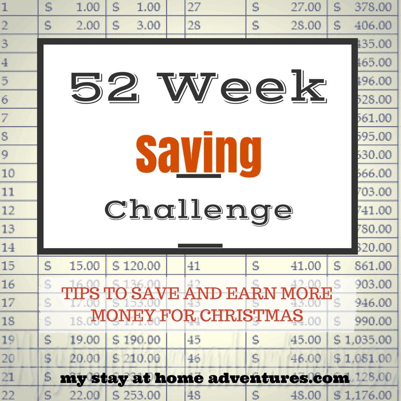 52 WEEK PLUS TIPS