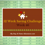 52 Week Saving Challenge Week 46