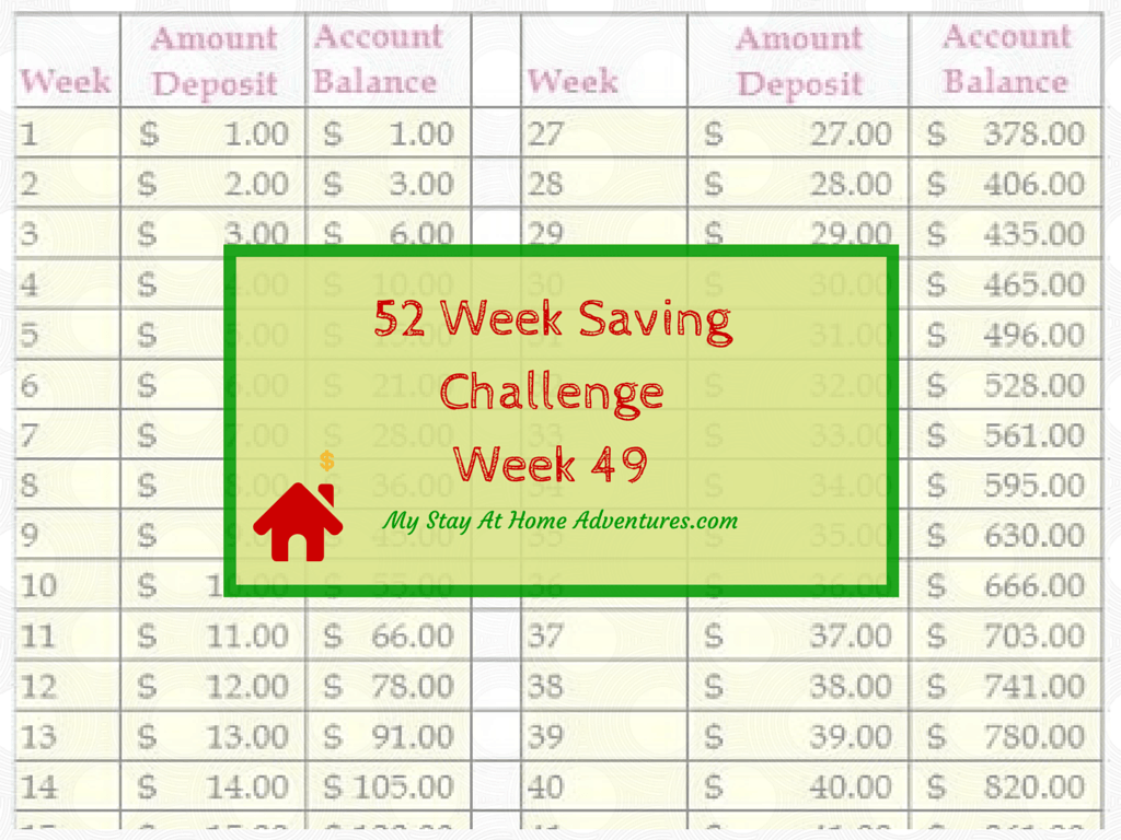 52 Week Saving Challenge Week 49 - Welcome back to my weekly 52 Week Saving Challenge post where I go over my saving and discuss motivation and other things that helps me keep motivated during this year long challenge. This week I have made a big decision about this challenge, but before I go into more details let's go over this week 52 Week Saving Challenge Week 49. #Savings #financial #Frugal