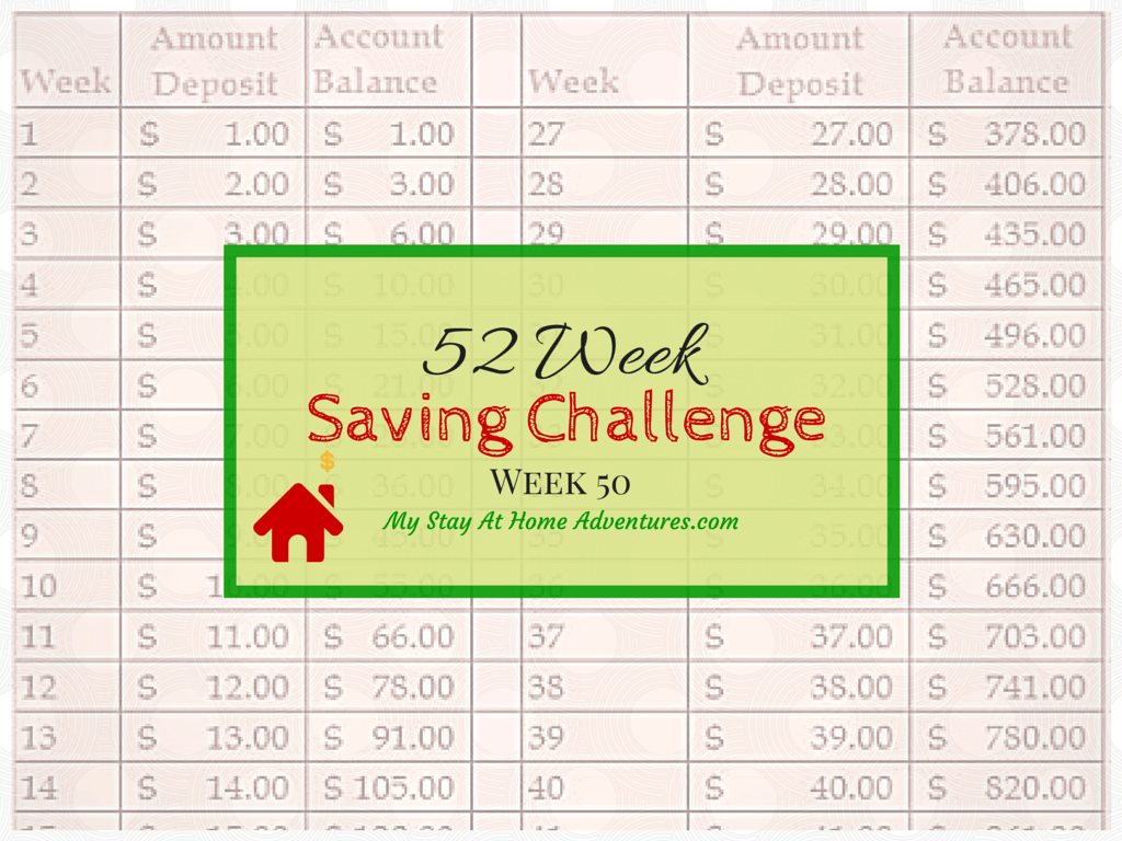 52 Week Saving Challenge Week 50 - Read about my final weekly post and see if I managed to complete this challenge.