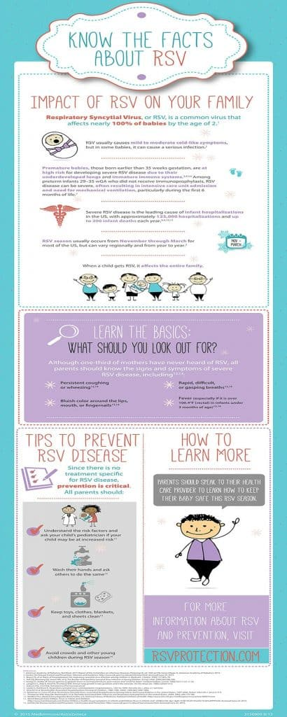 Respiratory Syncytial Virus or (RSV) is a virus that infects the lungs and it's contagious and may infect a person's lungs and breathing passage. Learn the ways to help prevent this disease. #RSVawareness #PreemieProtection